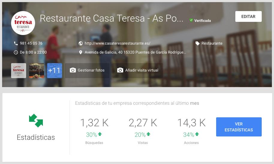 Estadísticas página de empresa Google